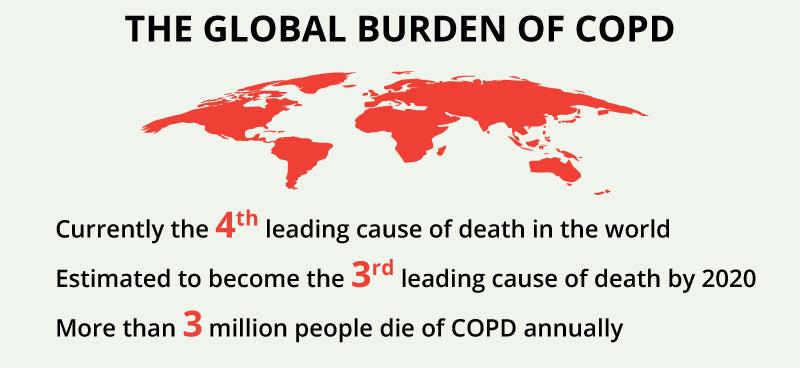 171015_WCD_Global-burden5