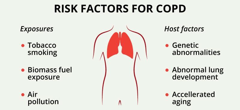 171015_WCD_Risk-factors5